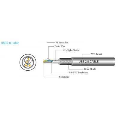 Kabel_SBOX_USB_A_na_microUSB_Z_M__0,1m_0.jpg