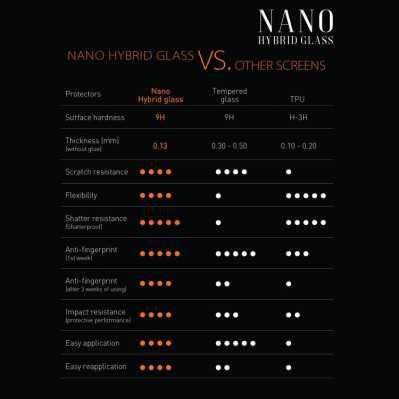 Nano_Hybrid_Glass_9H___XIAOMI_REDMI_9C_0.jpg